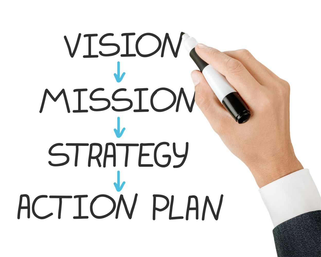 WHY IS STRATEGIC PLANNING SO IMPORTANT?